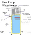 picture of a heat pump water heater