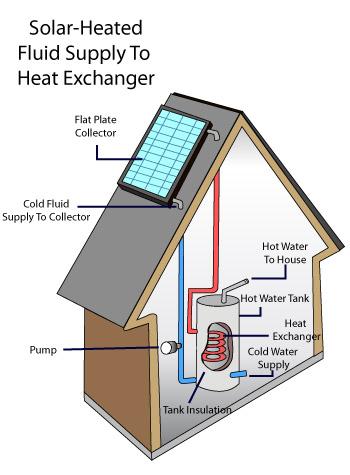 Water Heater Repair Amp Installation Southern Nj